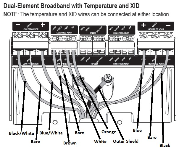 wiring diagrams for airmar transducers compatible with the