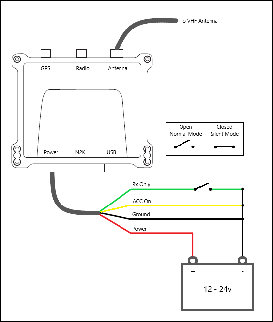 Ais Gps Wiring Diagram - Schematics Online Garmin Plotter To Ais Radio Wiring Diagram on