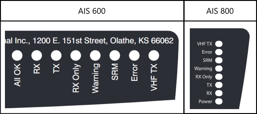 AIS 600/AIS 800 Status Lights | Garmin Support