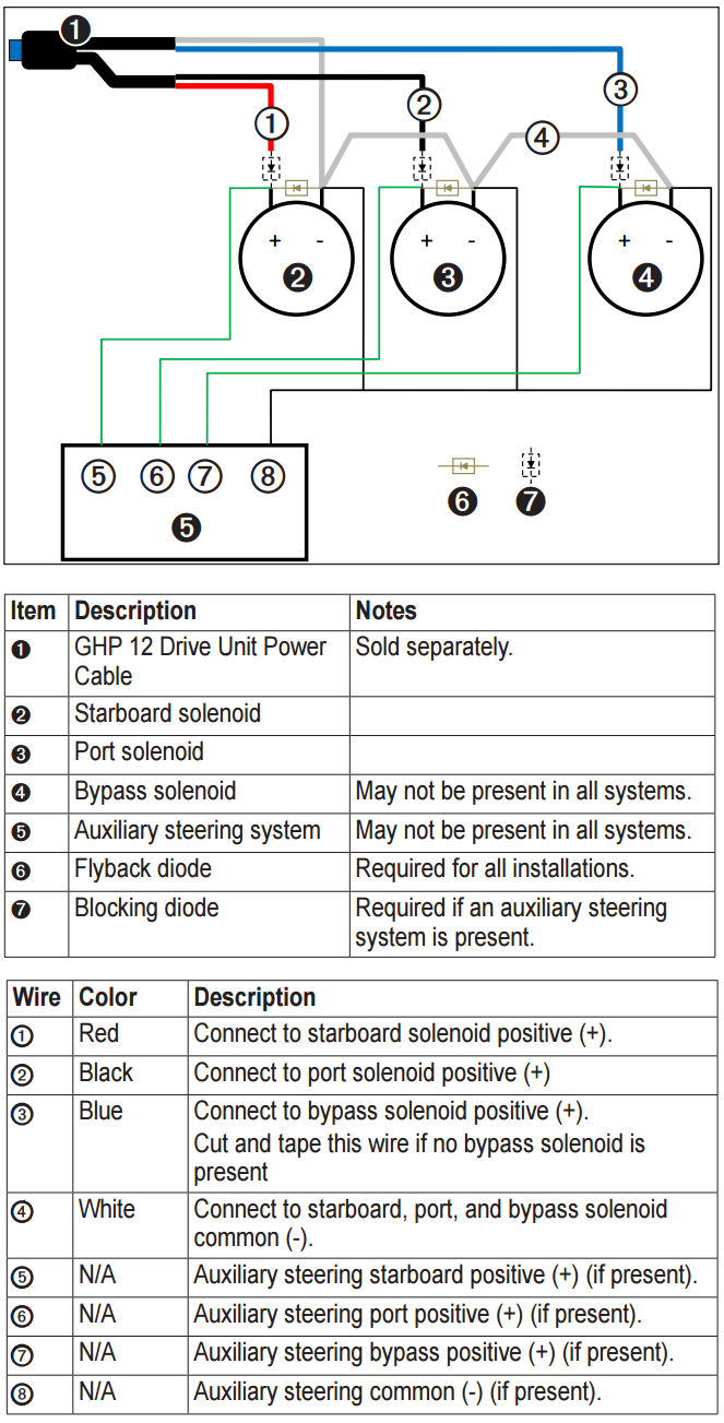 Diodes For The Ghp 12 Solenoid Steering System Garmin Support Diode Wiring Diagram This Type Of Installation Has Been Simplified With Release Power Cable 010 11533 10 Which Uses Built In