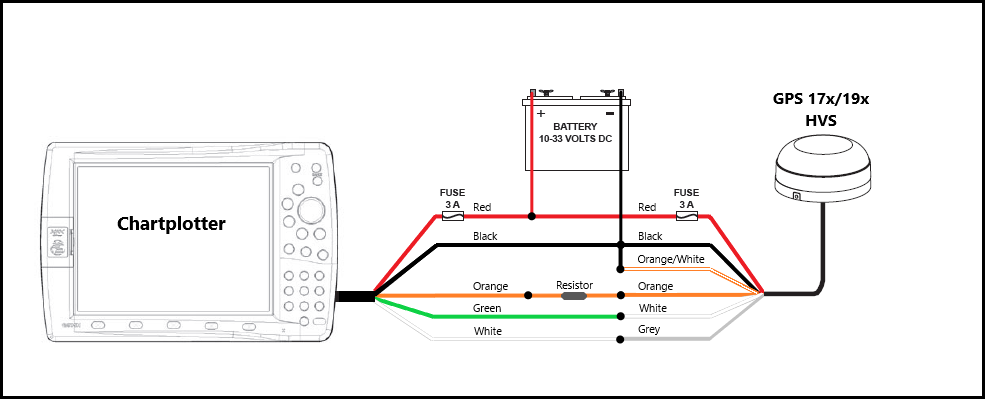 Pleasing Garmin Nuvi Wiring Diagram Technical Wiring Diagram Wiring Cloud Hisonuggs Outletorg