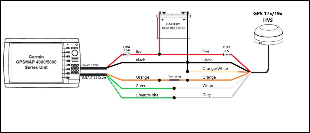 installing an nmea 0183 gps antenna hvs to a garmin