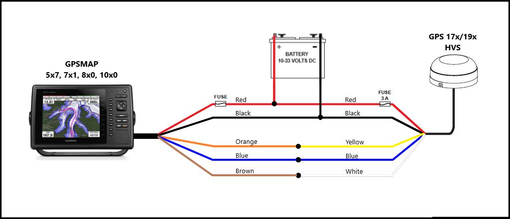 Marvelous Wiring Garmin To Furuno Wiring Diagram Wiring Cloud Hisonuggs Outletorg