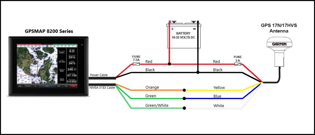 garmin speedometer, atx connector diagram, garmin sensor, garmin 3010c wiring, data mapping diagram, garmin network cable wiring, garmin usb wiring, on garmin 3210 wiring diagram