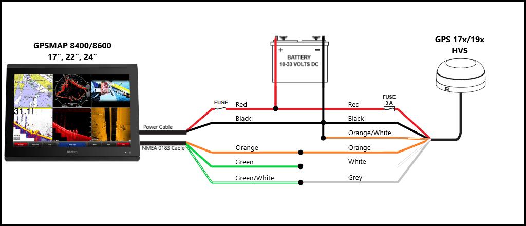 marine gps antenna wiring diagram for  wiring diagram