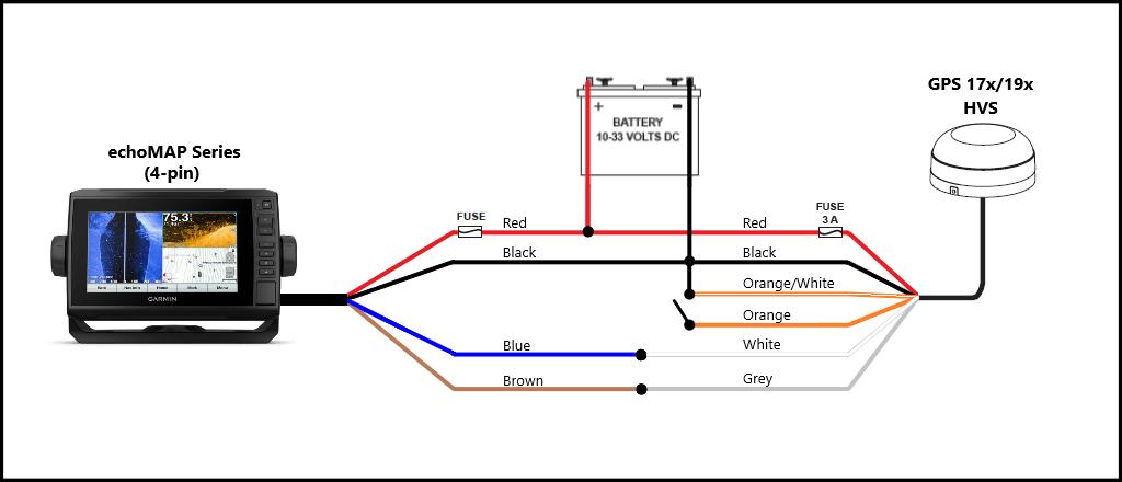 garmin nuvi wiring diagram installing a nmea 0183 gps antenna  hvs  to a garmin chartplotter  installing a nmea 0183 gps antenna  hvs