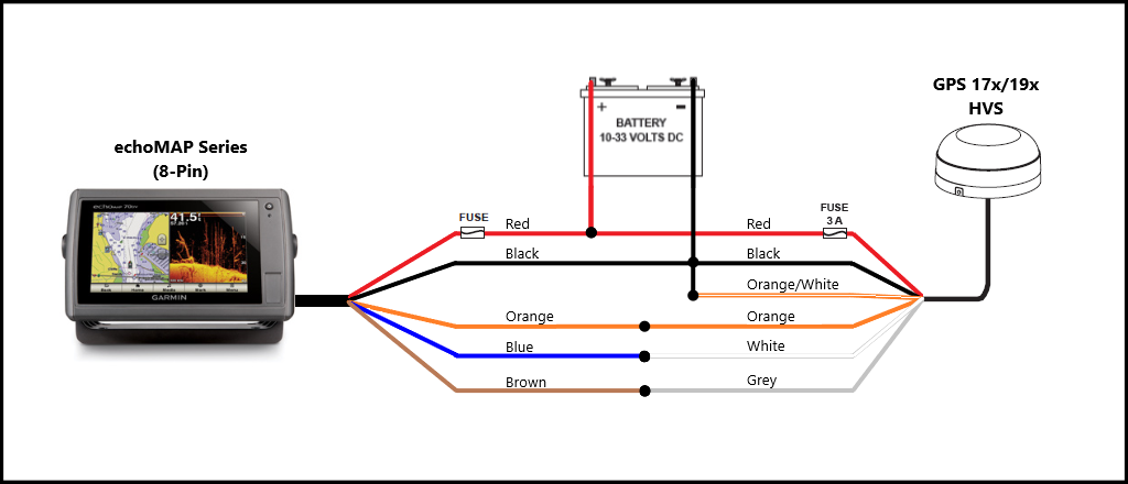Garmin Chartplotter Wiring Diagram | Schematic Diagram on garmin 3010c wiring, garmin sensor, garmin network cable wiring, garmin usb wiring, atx connector diagram, data mapping diagram, garmin speedometer,
