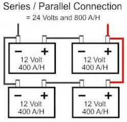 series battery connection