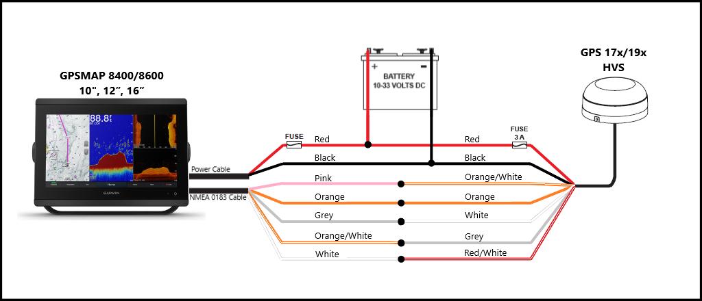 Garmin Power Cable Wiring Diagram