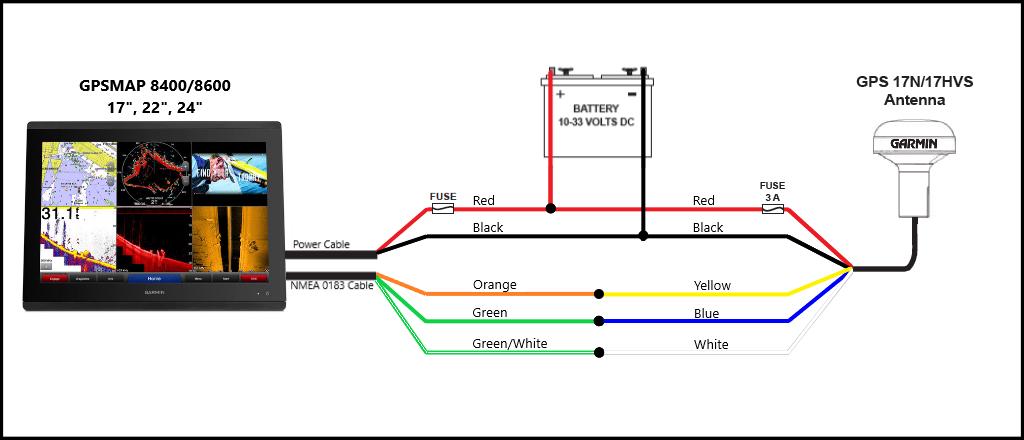 Garmin Gp Wiring Diagram