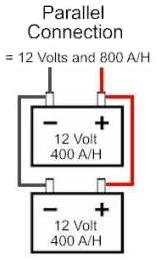 Admirable Differences Between Battery Circuits Installed In Series Or In Wiring Digital Resources Funapmognl