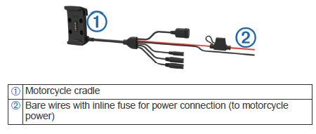 different types of audio and charging cables on the zumo 590 and Firestik Wiring Diagram  Panasonic Wiring Diagram ATX Connector Diagram Toshiba Wiring Diagram
